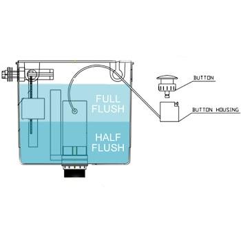 dual-flush-cistern.jpeg